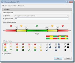 PowerPivot 2 - KPI