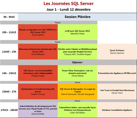 Journées SQL Server - Programme 12 décembre