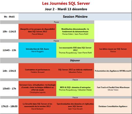Journées SQL Server - Programme 13 décembre