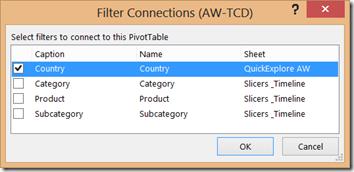 Slicer - Connexions
