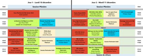 JSS2012-Programme-Complet